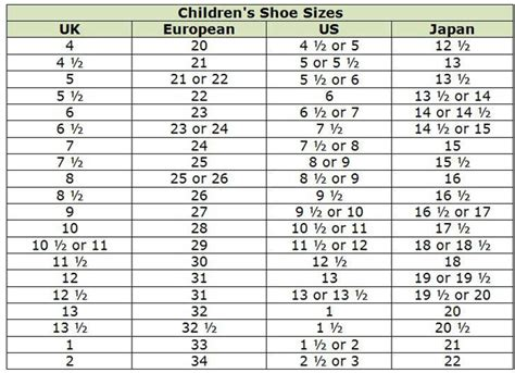 australian shoe sizes convert european shoe size to australian