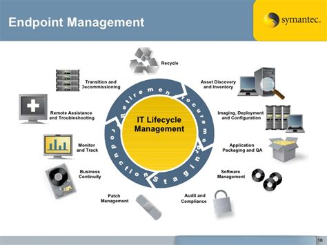 visio lifecycle template sle title slide standard template