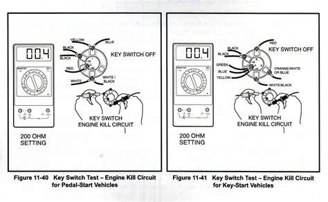 gas club car wiring diagram i need one