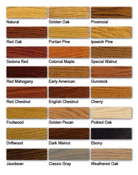 color sles wood color sles 28 images port carling antique boats