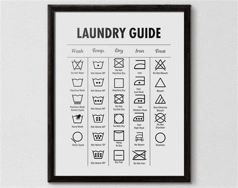laundry design guide laundry guide laundry cheat sheet laundry symbols
