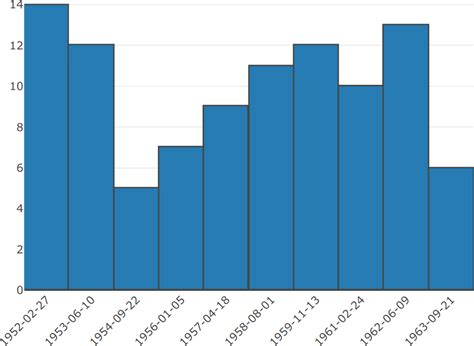 layout xaxis plotly javascript plotly how to customise axis labels on bar