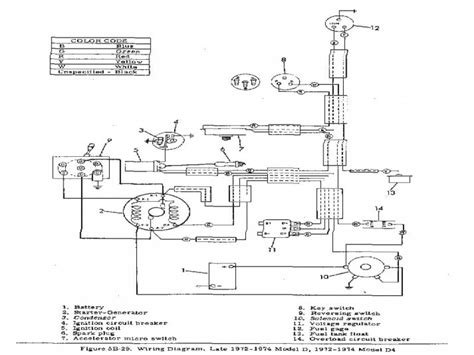 wiring diagram for harley davidson golf cart readingrat