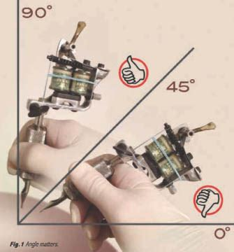 tattoo needle angle ask guy aitchison ask guy 8 what causes bad healing guy