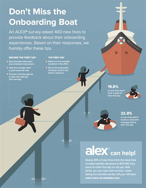 boat us employee benefits tuesday is free onboarding infographic day jellyvision