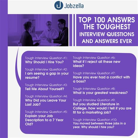 interview questions 100 interview questions and answers jobzella