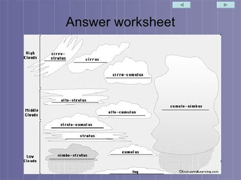 Cloud Types Worksheet by Identifying Types Of Clouds