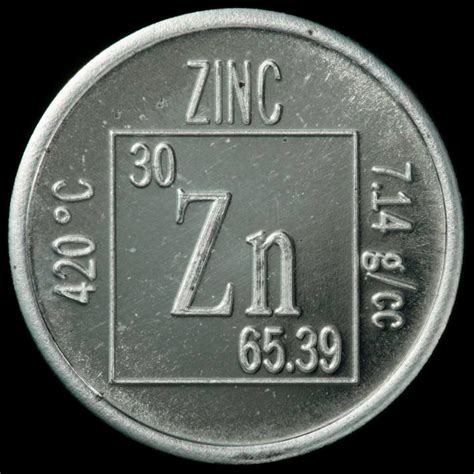 sle of the element zinc in the periodic table