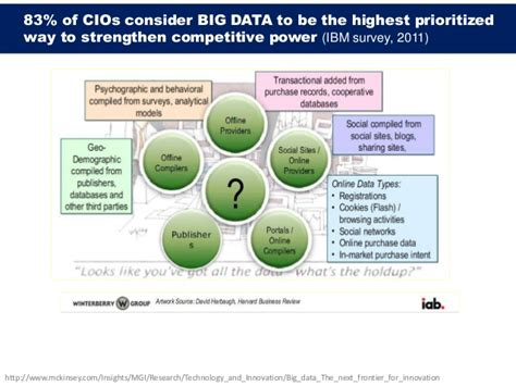 Big Data Big Innovation Enabling Competitive Ebook E Book transformation of media technology and business models