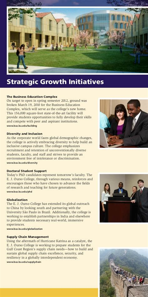 Lsus Mba Requirements by The Lsu E J Ourso College Of Business School Overview