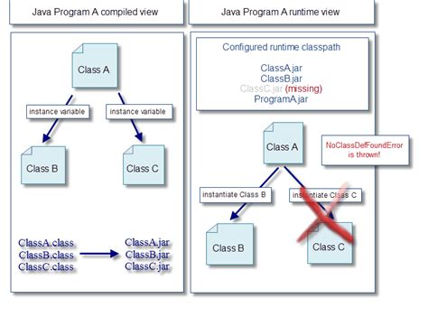 template class in java now if you are interested find below the source code of