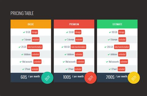 responsive pricing table coding fribly pure css pricing tables coding fribly