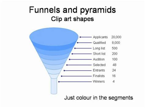 free powerpoint funnel template funnel and pyramid clip shapes