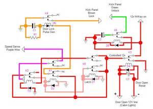subaru outback 2015 wiring diagram outback subaru free wiring diagrams