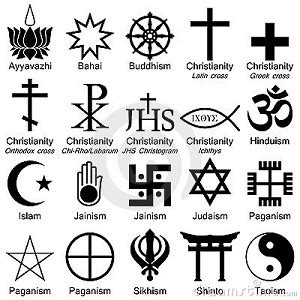 Different Sections Of Christianity by World Religions