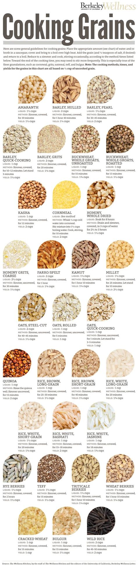 7 whole grains list how to cook grains 18 grains and how to cook them