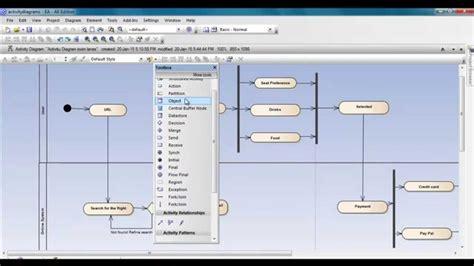 enterprise architect flowchart activity diagram using enterprise architect swim lanes