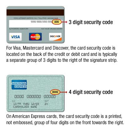 make a credit card number and security code the paper shoebox you happen