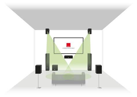 Atmos Lautsprecher Decke by F 252 R Den 3d Kino Sound Zu Hause Die Dali Alteco C 1