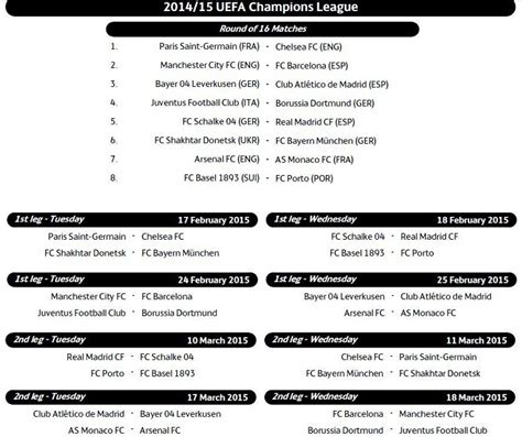uefa chions league fixtures table uefa chions league round of 16 draw and schedule