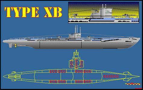types of mini boats type xb mine laying boats u boat types german u boats