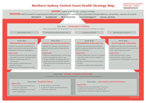 strategy map template strategy map for health organizationsstrategy map exles