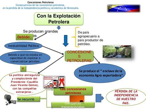 imagenes de la venezuela petrolera universidad yacambu historia socioeconomica de venezuela
