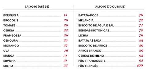 alimenti con alto indice glicemico tommasi laborat 243 205 ndice glic 234 mico os alimentos