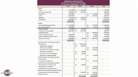 cash flow worksheet abitlikethis