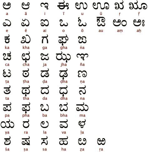 tattoo fonts in kannada learn kannada uncategorized south india