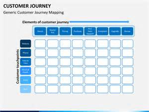customer journey powerpoint template customer journey powerpoint template sketchbubble