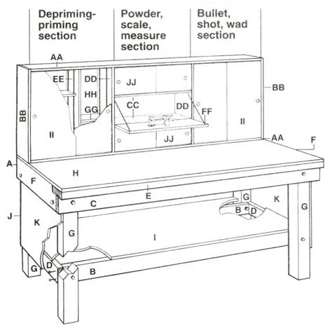 free reloading bench plans wood work reloading bench plans free pdf plans