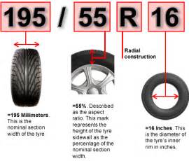 Car Tire Size Advantages Tyre Upsize Guide Pros And Cons Of Smaller Vs Wider Tyres