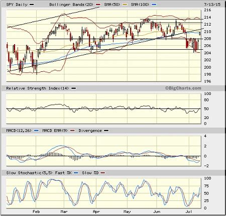 stock holding pattern sector detector stocks break out from their holding