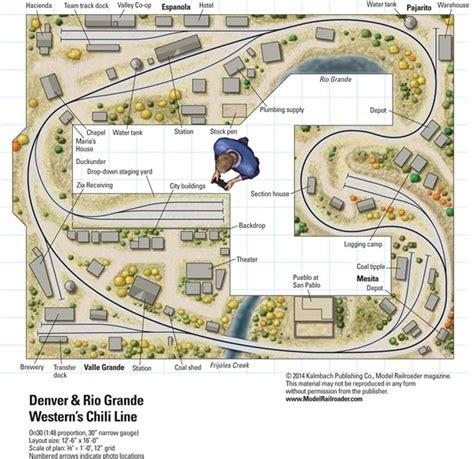 online train layout design on30 jemez rio grande the chili line
