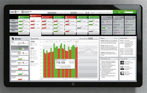 banking dashboard templates banking dashboard templates 28 images excel dashboard