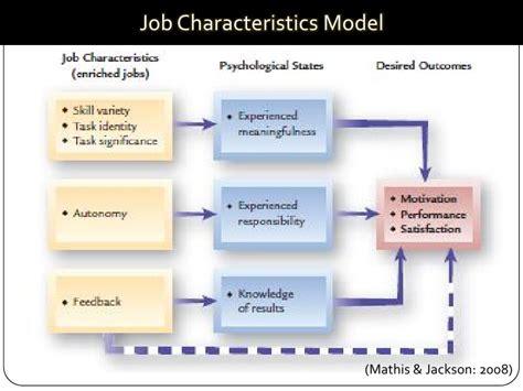 job design adalah karakter dan analisa pekerjaan job analysis