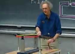 electromagnetic induction walter lewin magnetic fields