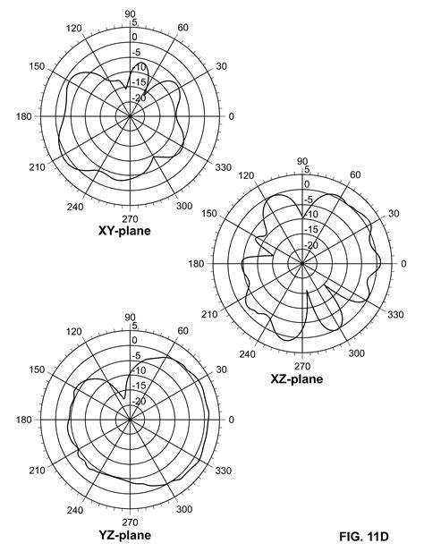 radiation pattern drawing patent us20110026624 metamaterial antenna array with