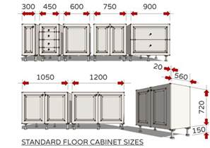 Standard Depth Kitchen Cabinets Standard Dimensions For Australian Kitchens Renomart