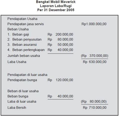 contoh makalah jenis jenis laporan keuangan lengkap pengertian dan 4 jenis jenis laporan keuangan