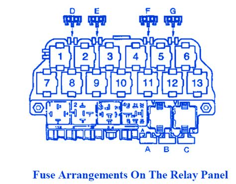 2005 vw beetle convertible fuse box diagram wiring