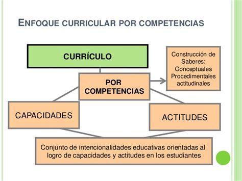 Evaluaci N De Un Modelo Curricular Por Competencias metodolog 237 a para el dise 241 o de un curr 237 culum por competencias
