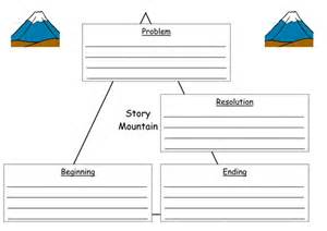 story mountain template story mountain planning sheet by ruthbentham teaching