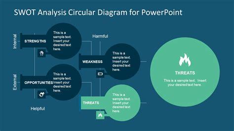 diagram  swot  circular icons slidemodel