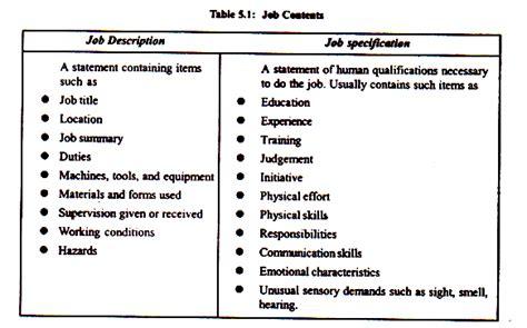 concept design job requirements job analysis concept uses and process of job analysis