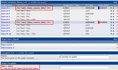 data item description template variables