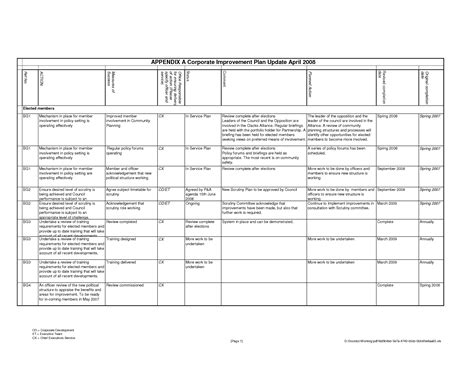 service plans 28 images service plan pictures to pin