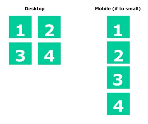 grid layout css responsive html responsive 4 box grid from two to one columns