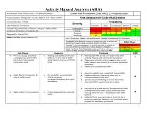 Hazard Analysis Template by Hazard Recognition Christopher Consultants